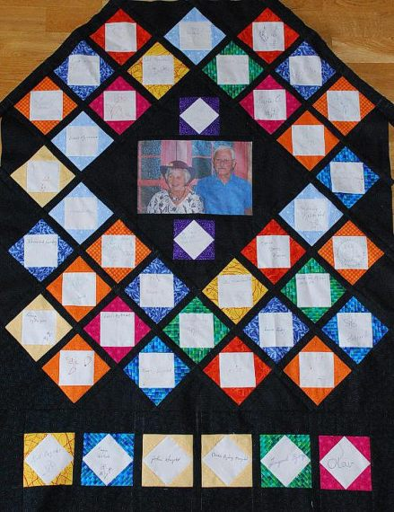 VT Interiors - Library of Inspirational Images Transferring photos onto fabric quilting
